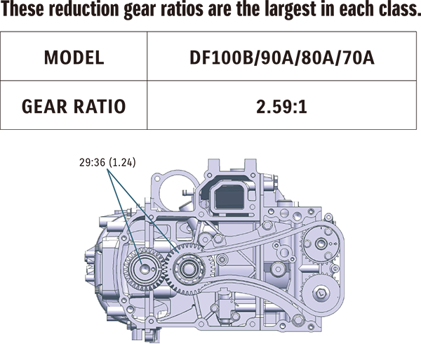 Diagram of 2-STAGE GEAR REDUCTION