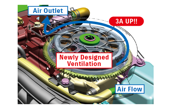 Diagram of Alternator Output