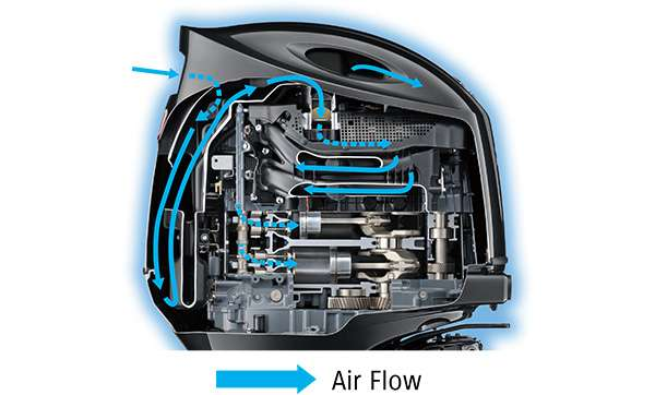 Diagram of Semi-Direct Air Intake System