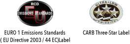 EURO 1 Emissions Standards(Directive 2003/44EC)Label / CARB Three-Star Label